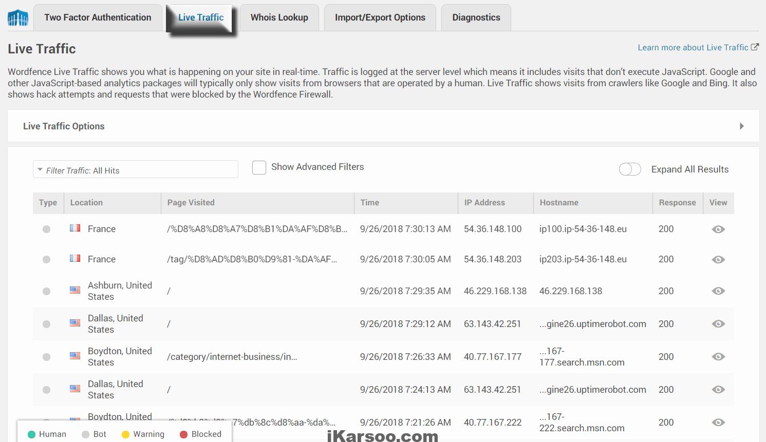 کار با افزونه Wordfence : ابزار ترافیک زنده