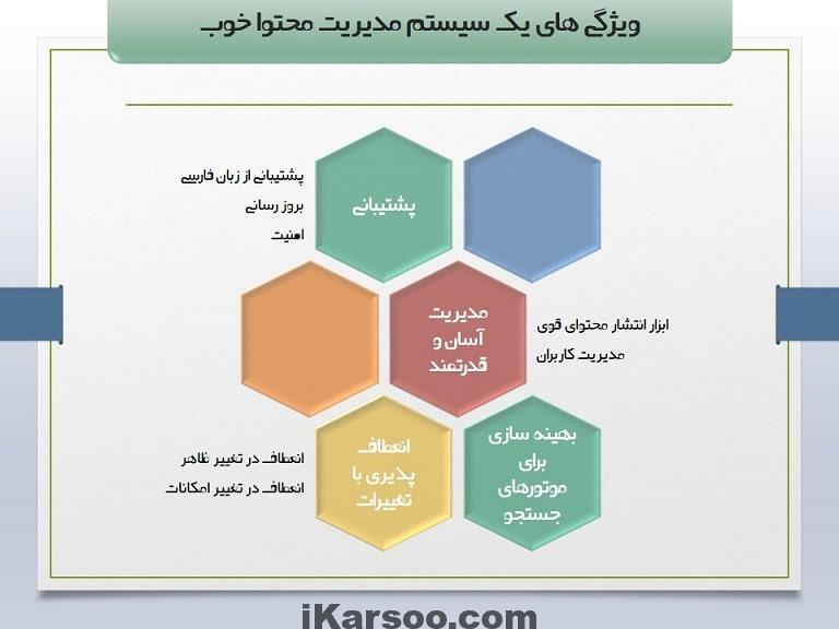 ویژگی های یک CMS خوب از مفاهیم آموزش طراحی سایت با وردپرس