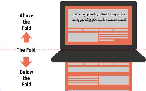 قراردادن تصاویر بالای صفحه بصورت base64 یا SVG برای جلوگیری از دیر لودشدن سرعت وردپرس