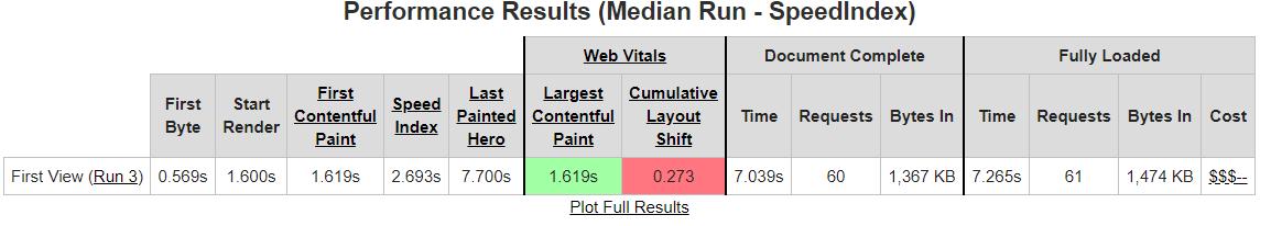 اندازه گیری TTFB با WebPageTest
